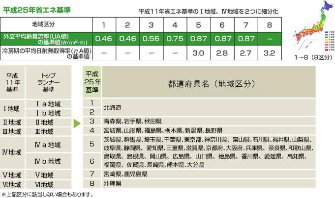 image_kubun.jpg